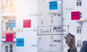 Social Media Marketing Online Course from Live Online Academy - Dubaisavers